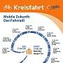 2014-08-12_kreisfahrt-2014_90px